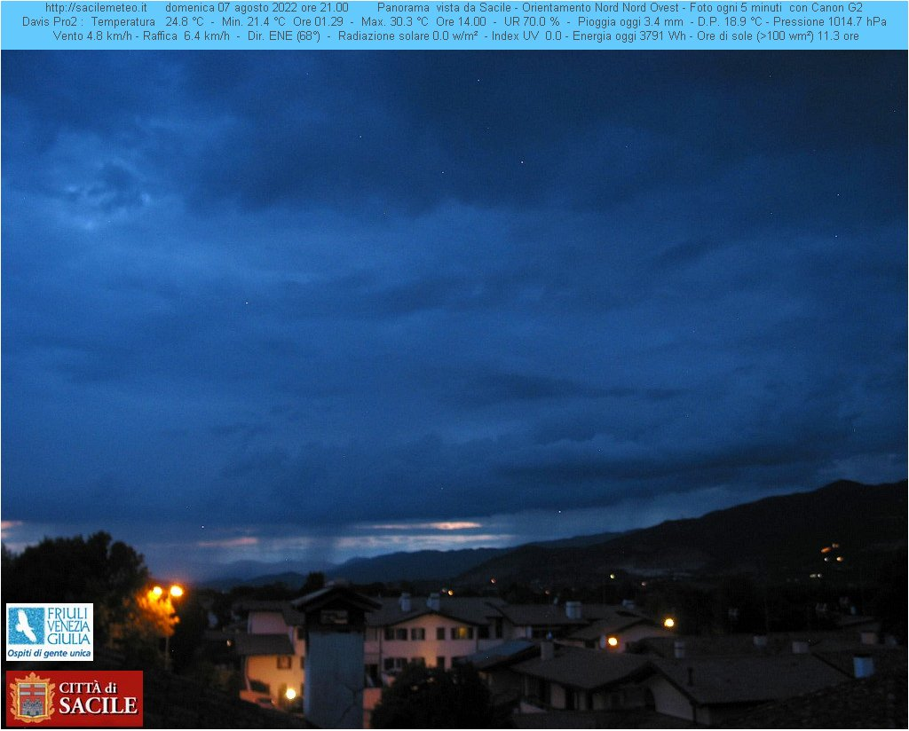 Webcam Sacile - SacileMeteo